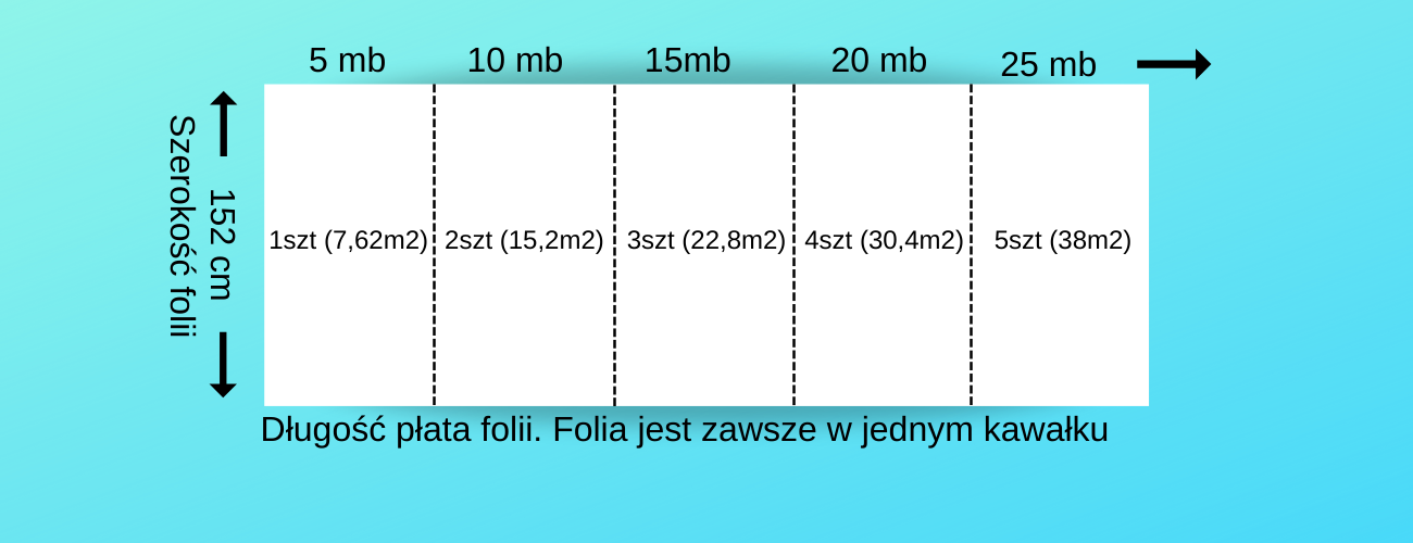 152cm x 5mb.png
